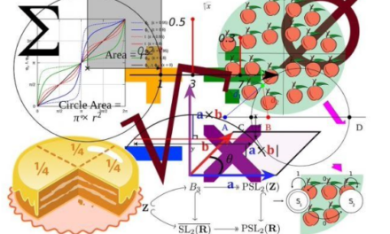Matemáticas en la vida cotidiana