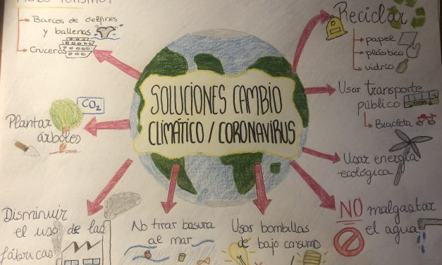 Especial Crisis Coronavirus: «La disminución de la contaminación desde que estamos en casa y soluciones para cuando volvamos», hecho a través de Mapas Mentales de 4º ESO-B